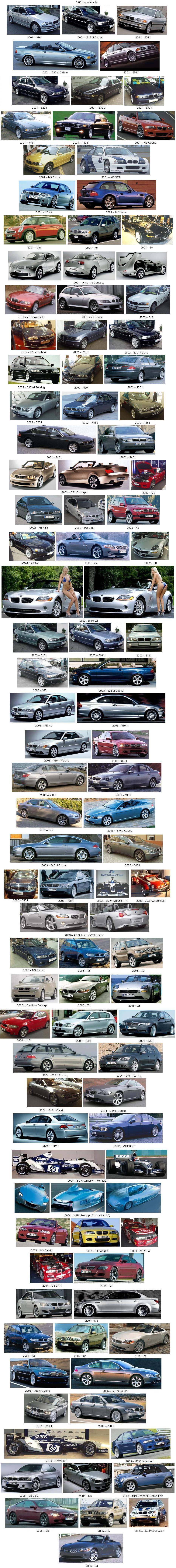 BMW-08-(2001%20en%20adelante) Cool Bmw Z1 Joyas sobre Ruedas Cars Trend