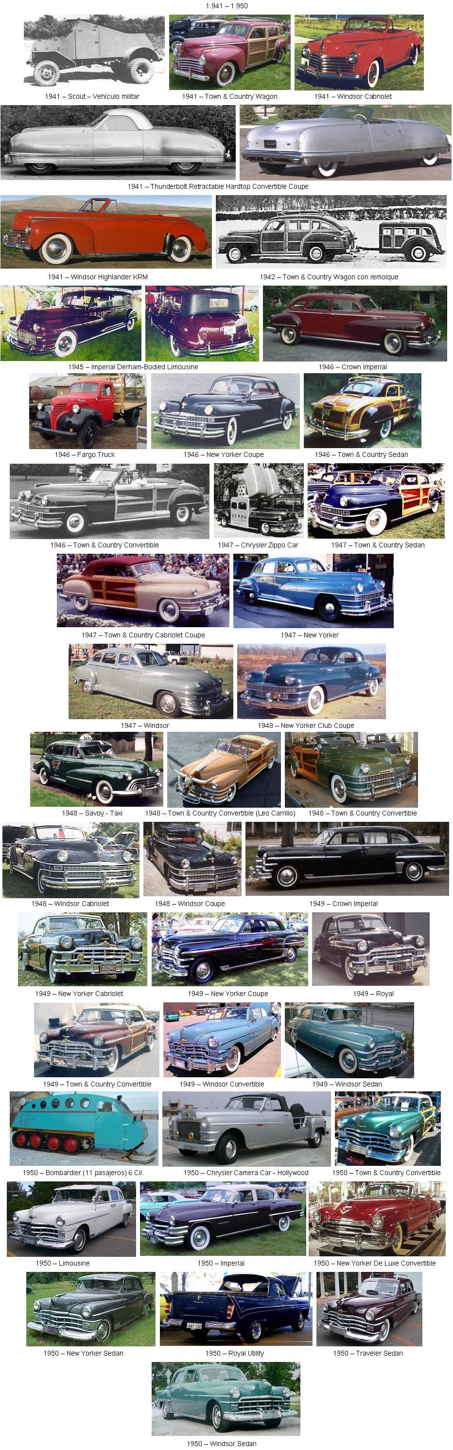 Chrysler Historia