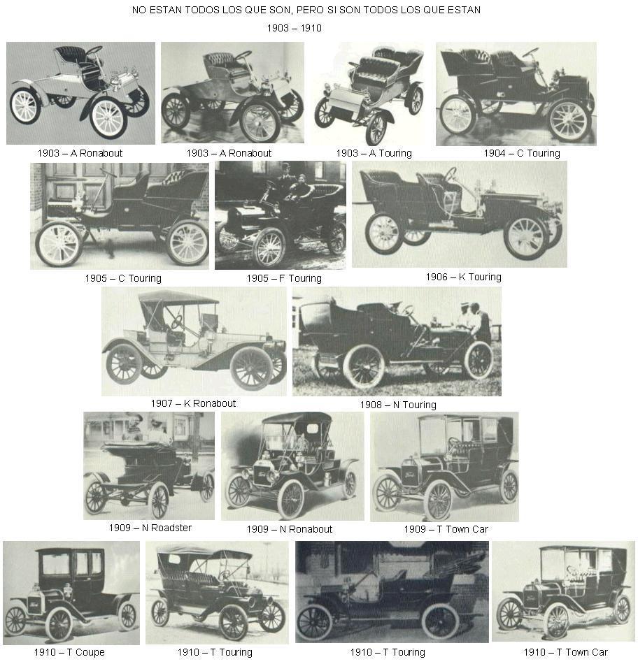 Ford Historia