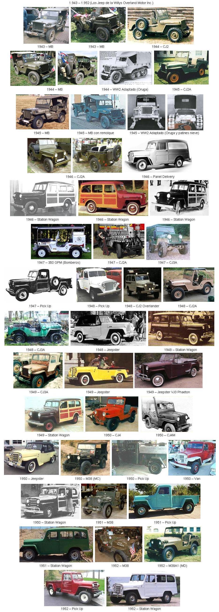 JEEP-02-(1943-1952)-(Willys Overland Motor Inc.).JPG