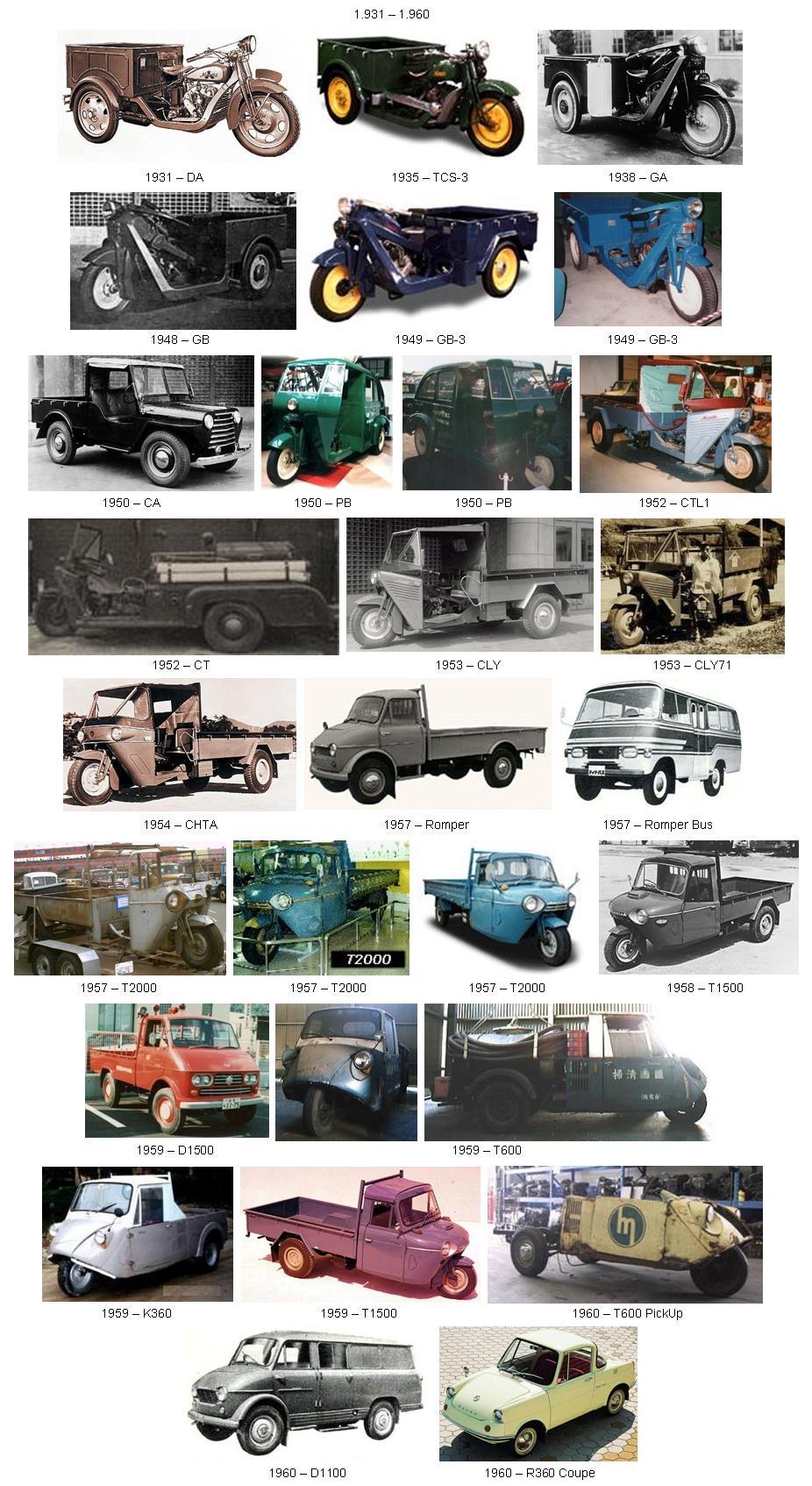 Historia de Mazda   Great Historical cars