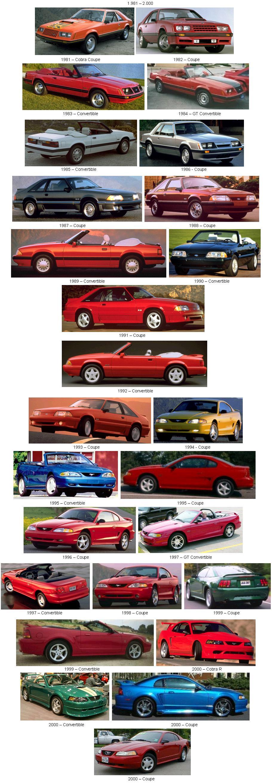 Todos Los Mustang De La Historia 1964 2011 Taringa