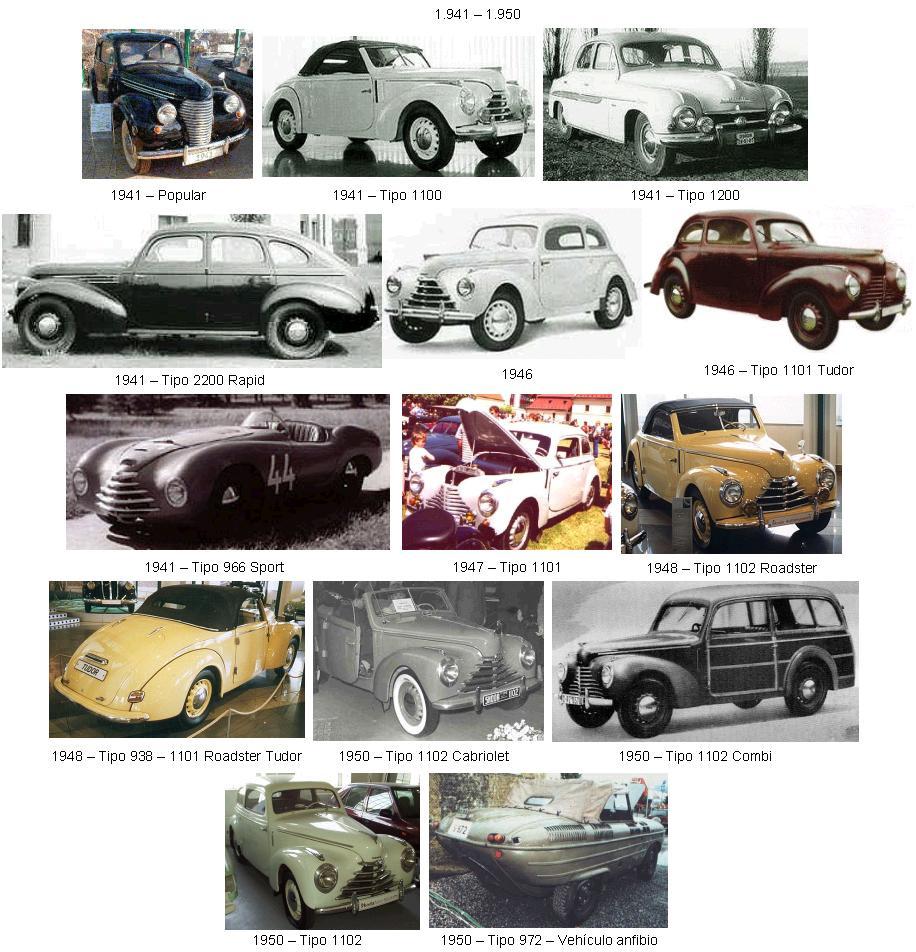 Historia de Skoda. SKODA-03-(1941-1950)