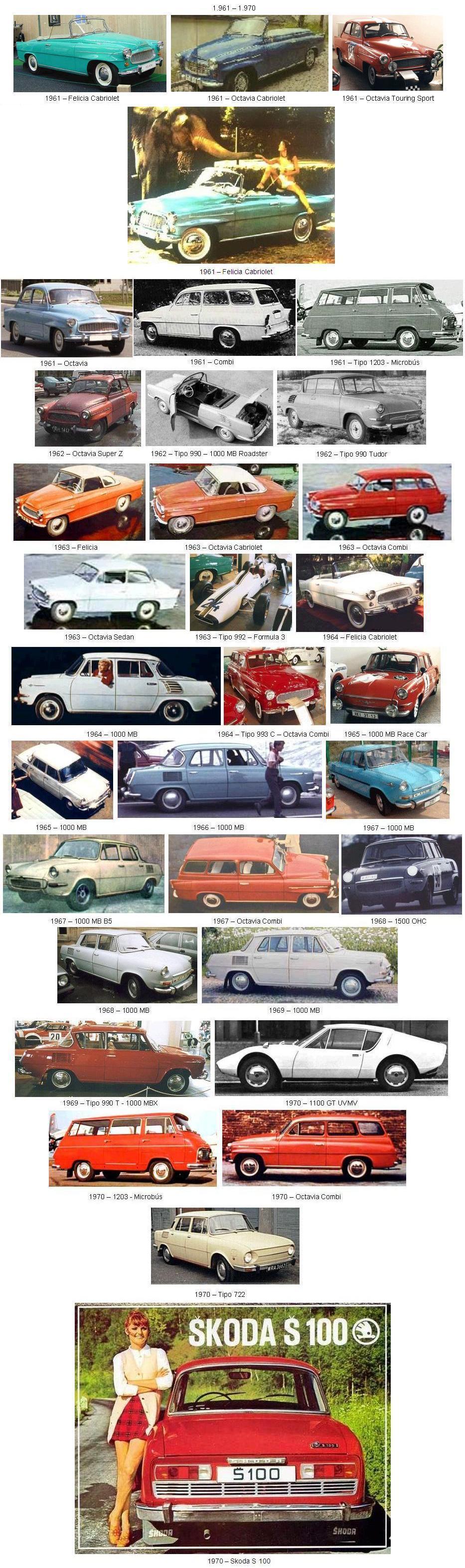 Historia de Skoda. SKODA-05-(1961-1970)