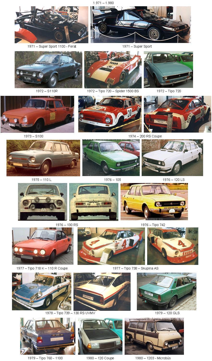 Historia de Skoda. SKODA-06-(1971-1980)