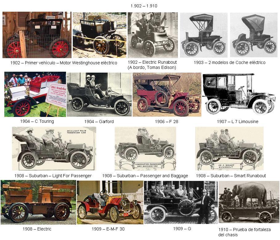 Studebaker Historia