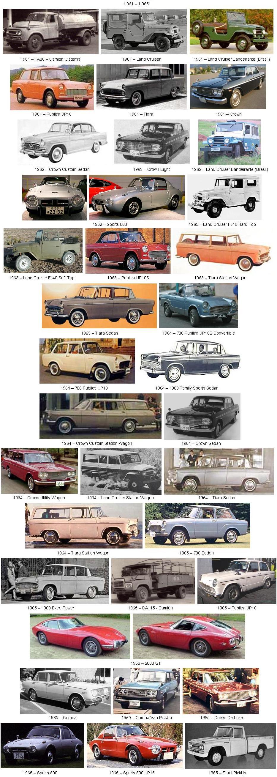 Imagenes de todos los modelos Toyota hasta 2006 y breve ...