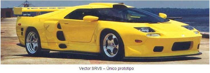 Vector  Automoviles