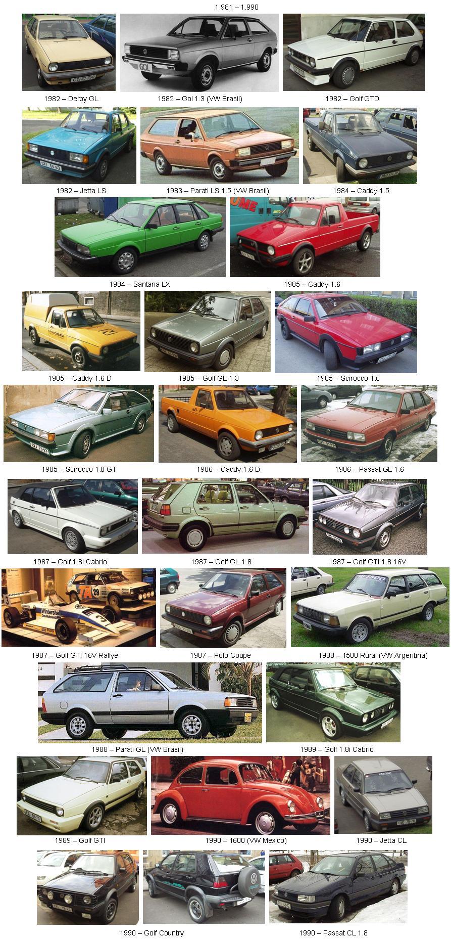 Volkswagen Historia