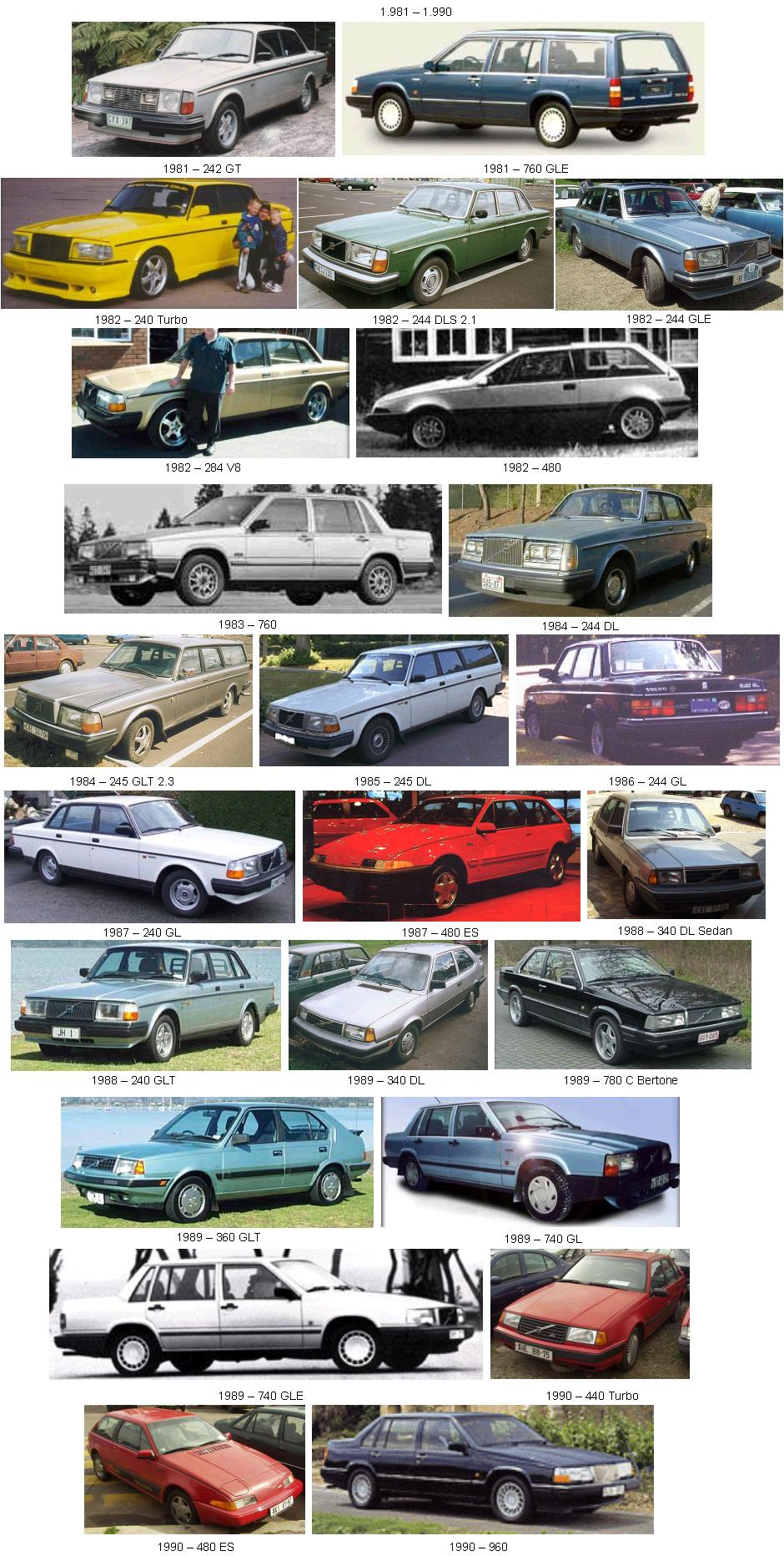 Historia del Volvo | Great Historical cars